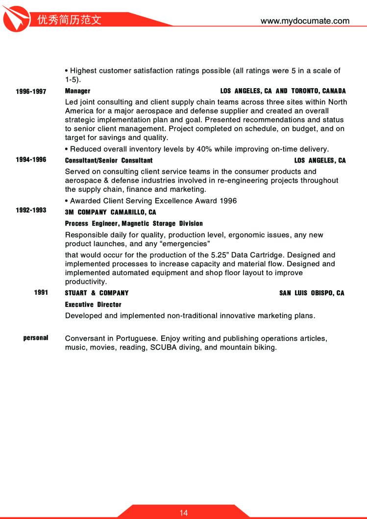 优秀简历模板(哈佛商学院) 第14页